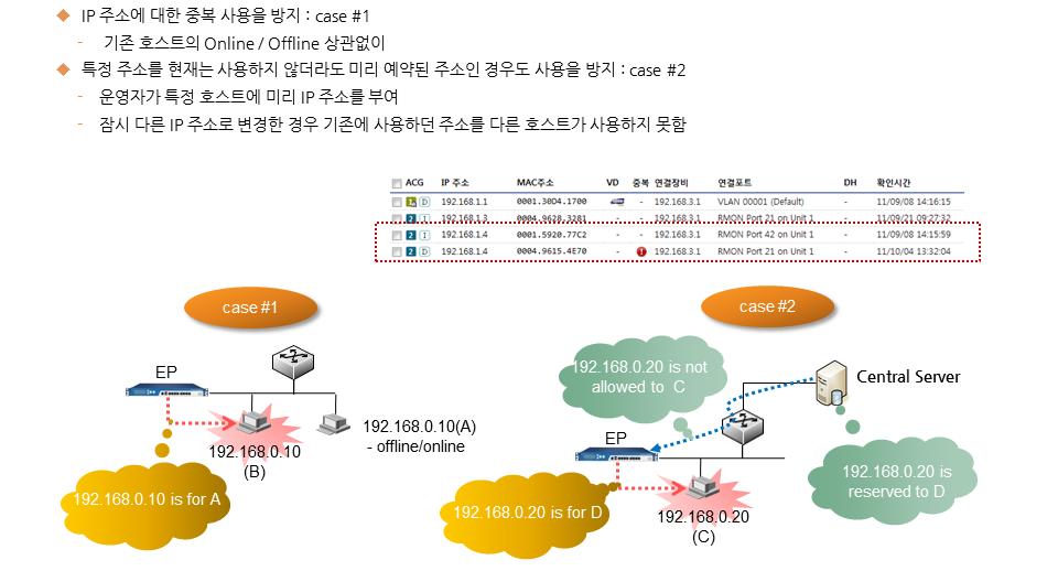 IP주소관리