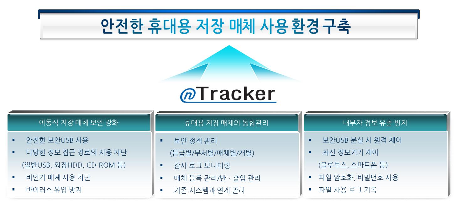 nTrackerUSB소개